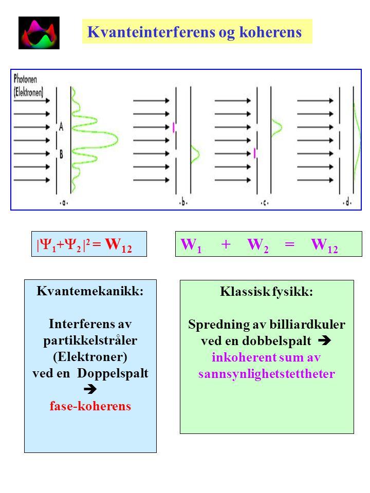 Gjennomgang av en høgfrekvent lysbølge (THz) gjennom en enkeltspalt Interferens via en enkeltspalt Fotoner (Lysbølger) har bølgeegenskaper