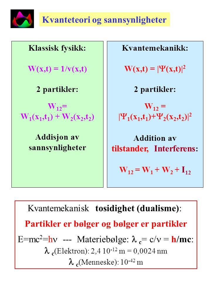 W 1 + W 2 = W 12 |  1 +  2 | 2 = W 12 Kvantemekanikk: Interferens av partikkelstråler (Elektroner) ved en Doppelspalt  fase-koherens Klassisk fysikk: Spredning av billiardkuler ved en dobbelspalt  inkoherent sum av sannsynlighetstettheter Kvanteinterferens og koherens