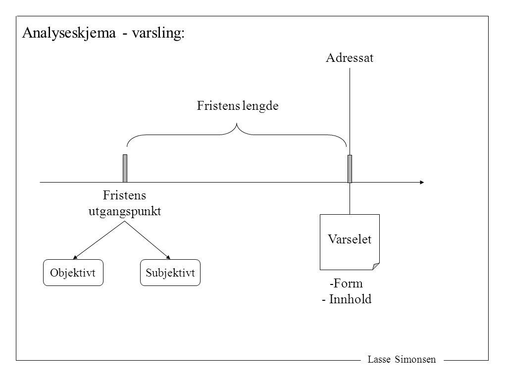 Lasse Simonsen Analyseskjema - varsling: Fristens lengde Fristens utgangspunkt Varselet -Form - Innhold Adressat ObjektivtSubjektivt
