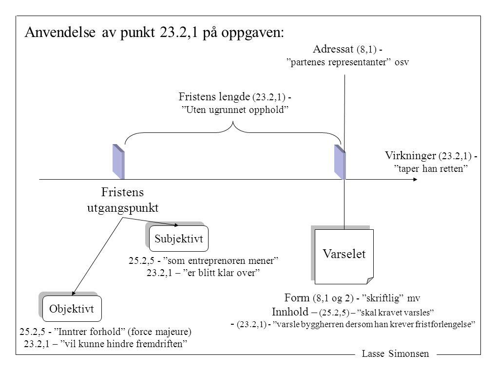 """Lasse Simonsen Anvendelse av punkt 23.2,1 på oppgaven: Fristens lengde (23.2,1) - """"Uten ugrunnet opphold"""" Fristens utgangspunkt Varselet Form (8,1 og"""