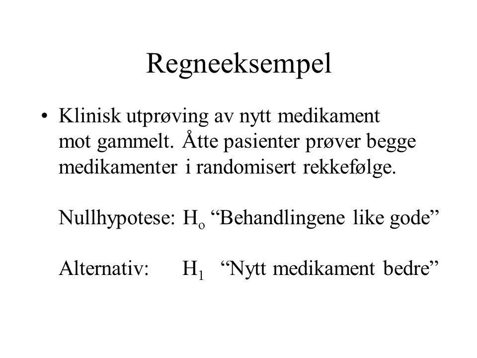 """Regneeksempel Klinisk utprøving av nytt medikament mot gammelt. Åtte pasienter prøver begge medikamenter i randomisert rekkefølge. Nullhypotese: H o """""""