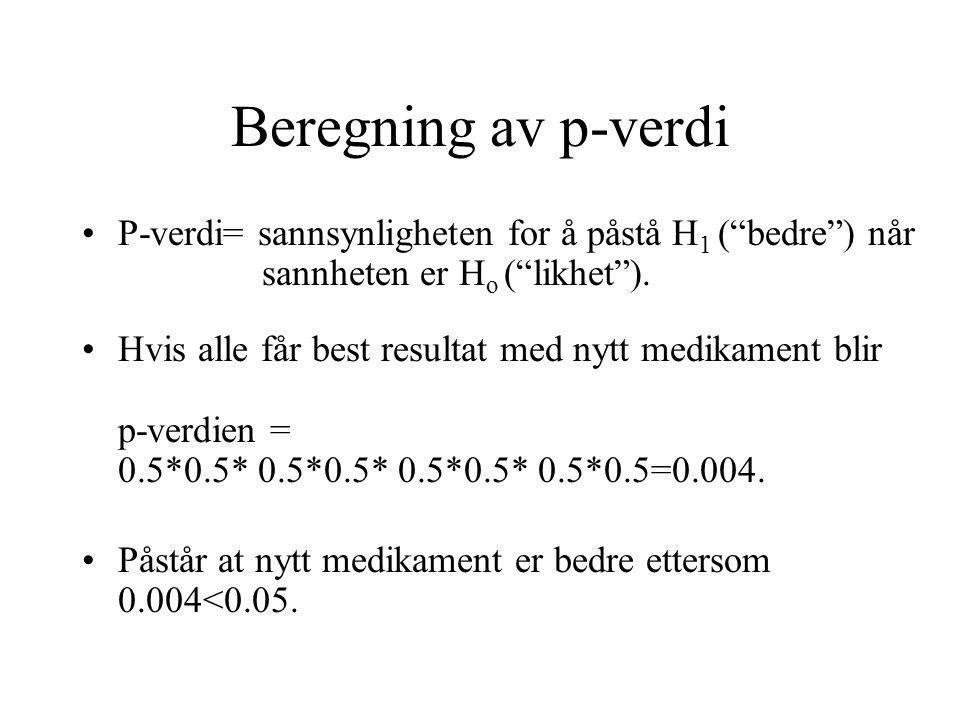 """Beregning av p-verdi P-verdi= sannsynligheten for å påstå H 1 (""""bedre"""") når sannheten er H o (""""likhet""""). Hvis alle får best resultat med nytt medikame"""