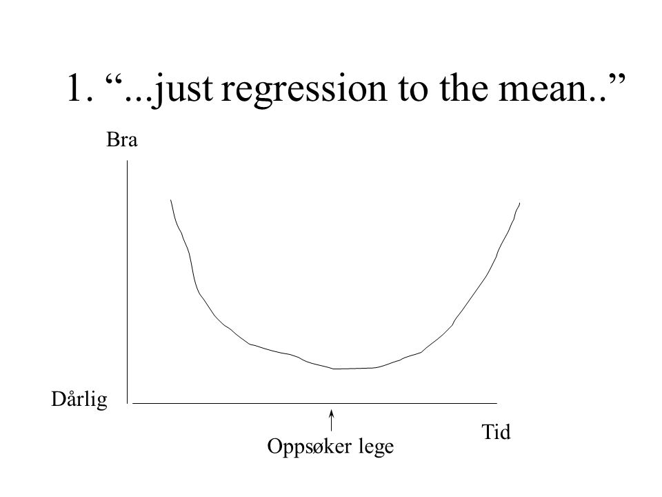 "1. ""...just regression to the mean.."" Bra Dårlig Tid Oppsøker lege"