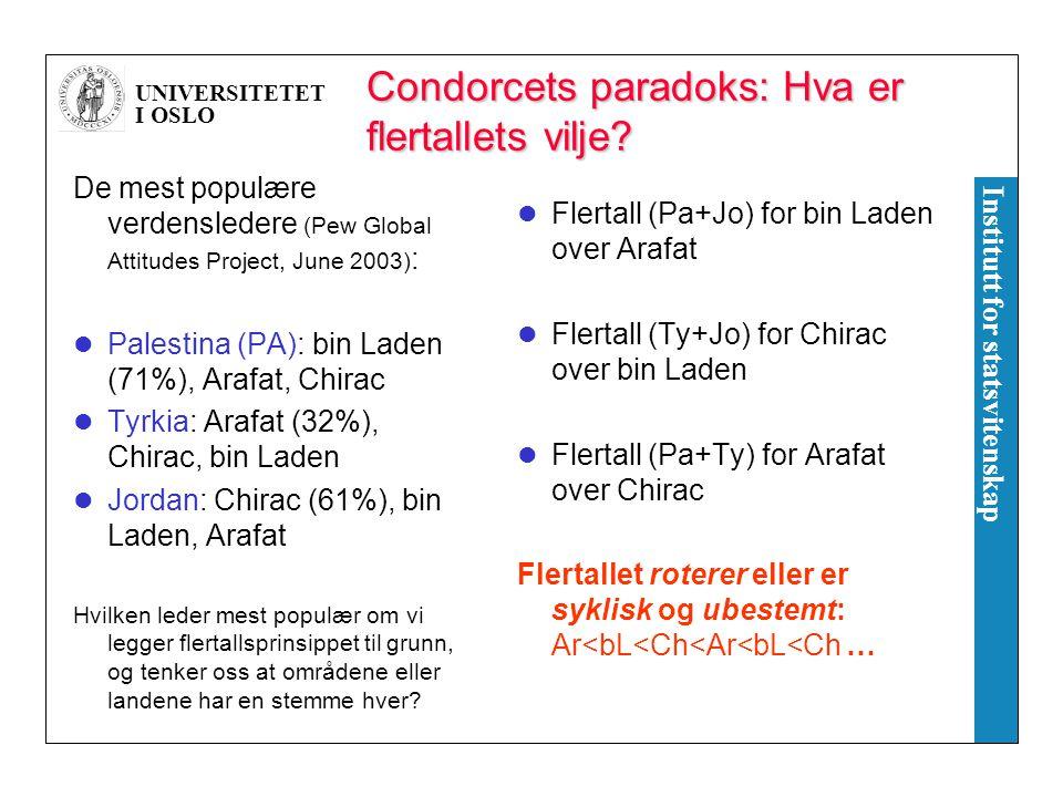 UNIVERSITETET I OSLO Institutt for statsvitenskap Condorcets paradoks: Hva er flertallets vilje? De mest populære verdensledere (Pew Global Attitudes