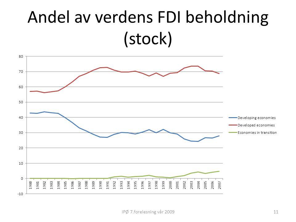 Andel av verdens FDI beholdning (stock) 11IPØ 7.forelesning vår 2009