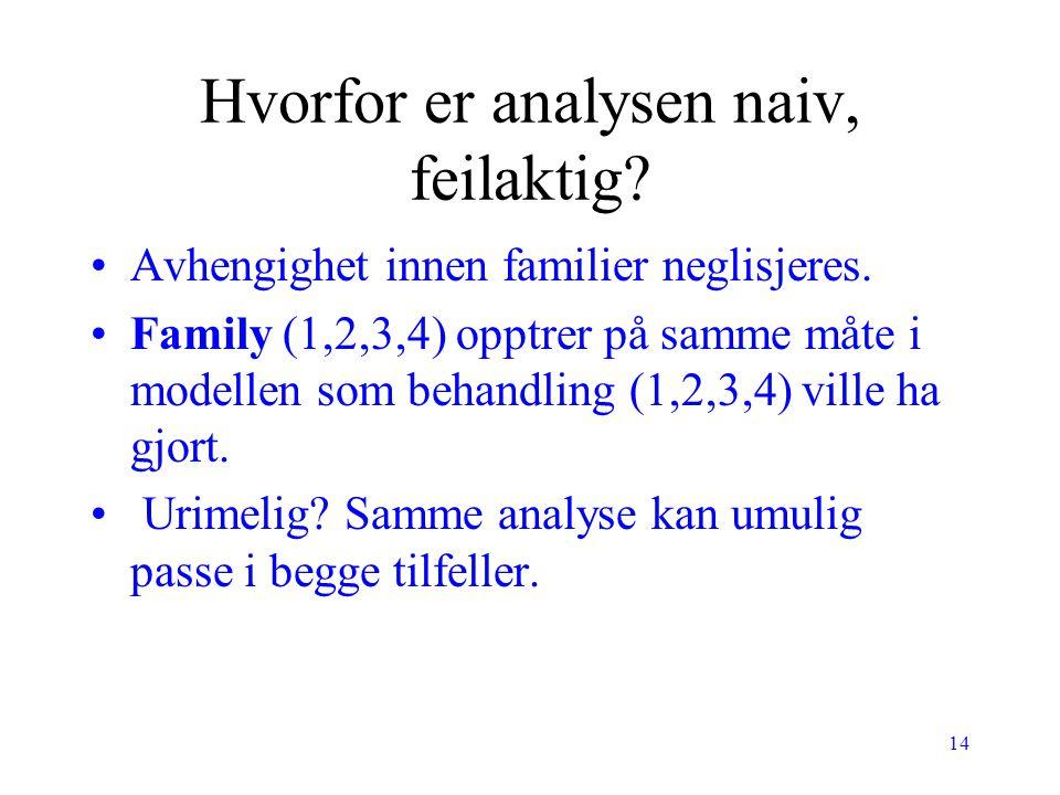 14 Hvorfor er analysen naiv, feilaktig? Avhengighet innen familier neglisjeres. Family (1,2,3,4) opptrer på samme måte i modellen som behandling (1,2,