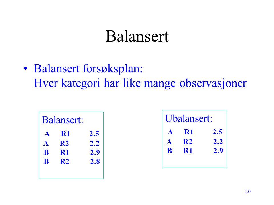 20 Balansert Balansert forsøksplan: Hver kategori har like mange observasjoner Balansert: A R1 2.5 A R2 2.2 B R1 2.9 B R2 2.8 Ubalansert: A R1 2.5 A R