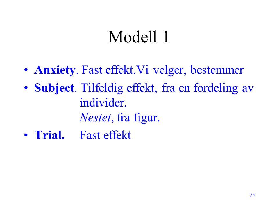 26 Modell 1 Anxiety. Fast effekt.Vi velger, bestemmer Subject. Tilfeldig effekt, fra en fordeling av individer. Nestet, fra figur. Trial. Fast effekt