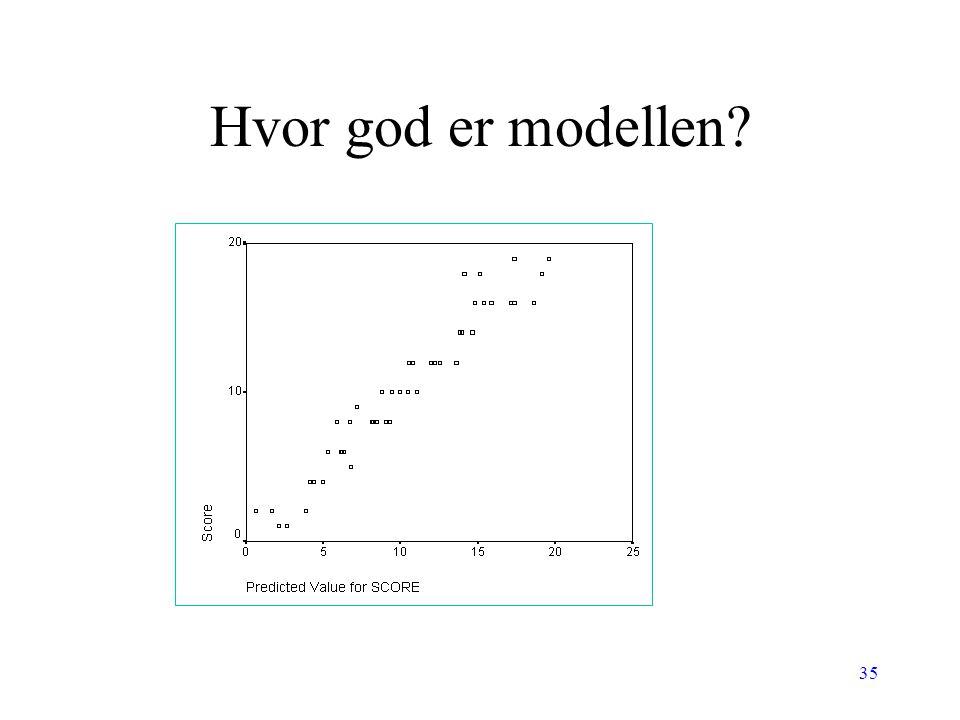 35 Hvor god er modellen?