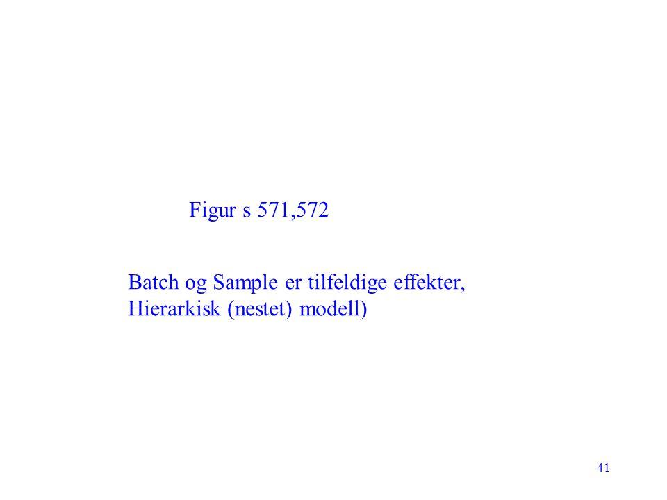 41 Figur s 571,572 Batch og Sample er tilfeldige effekter, Hierarkisk (nestet) modell)