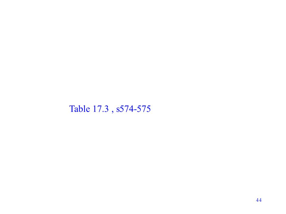 44 Table 17.3, s574-575