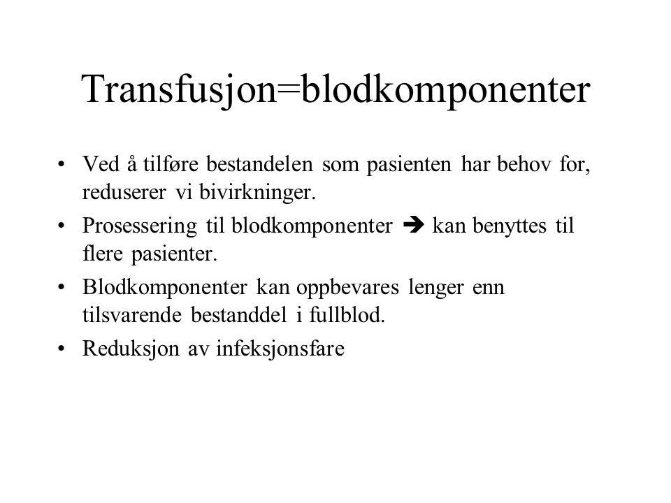 Transfusjon=blodkomponenter Ved å tilføre bestandelen som pasienten har behov for, reduserer vi bivirkninger. Prosessering til blodkomponenter  kan b