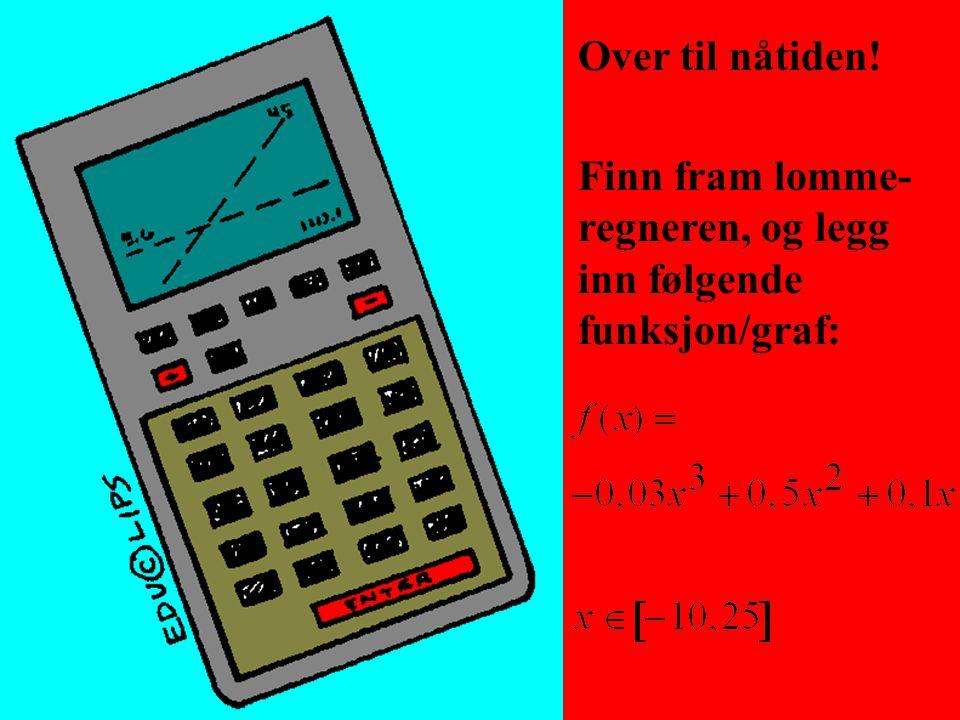 Vi har lært å bestemme: - Nullpunkter (y=0) - Skjæringspunkt med y-aksen (x=0) - Topp-/bunnpunkter (hvor mange) - Gjennomsnittlig og momentan vekst (dervivert) - Flere aktuelle.