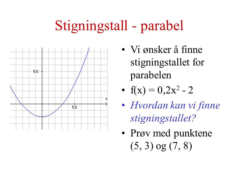 Stigningstall - parabel Vi ønsker å finne stigningstallet for parabelen f(x) = 0,2x 2 - 2 Hvordan kan vi finne stigningstallet? Prøv med punktene (5,
