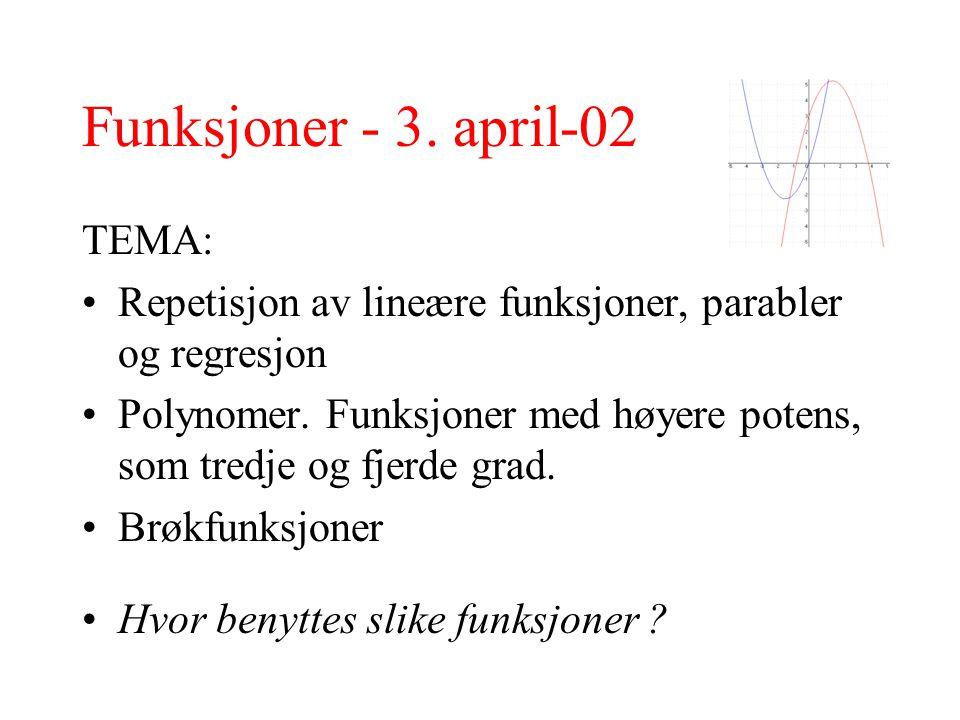 Funksjoner - 3.april-02 TEMA: Repetisjon av lineære funksjoner, parabler og regresjon Polynomer.
