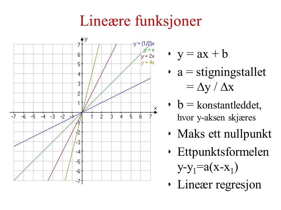 Lineære funksjoner y = ax + b a = stigningstallet =  y /  x b = konstantleddet, hvor y-aksen skjæres Maks ett nullpunkt Ettpunktsformelen y-y 1 =a(x-x 1 ) Lineær regresjon