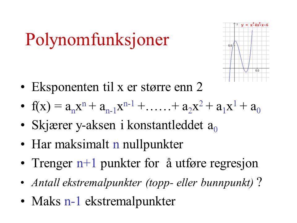 Polynomfunksjoner Eksponenten til x er større enn 2 f(x) = a n x n + a n-1 x n-1 +……+ a 2 x 2 + a 1 x 1 + a 0 Skjærer y-aksen i konstantleddet a 0 Har