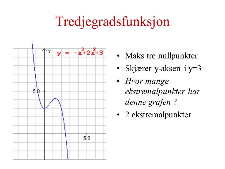 Tredjegradsfunksjon Maks tre nullpunkter Skjærer y-aksen i y=3 Hvor mange ekstremalpunkter har denne grafen ? 2 ekstremalpunkter