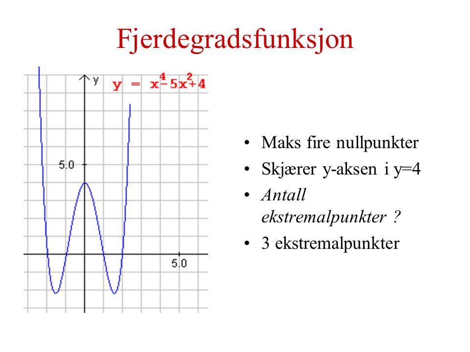 Fjerdegradsfunksjon Maks fire nullpunkter Skjærer y-aksen i y=4 Antall ekstremalpunkter ? 3 ekstremalpunkter