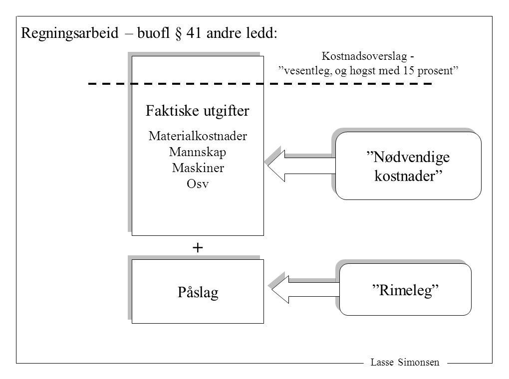 Lasse Simonsen Tilbud Byggetiden Faktura Indeksregulering – buofl § 41 sjette ledd: Prisstigningen Indeksjustering?