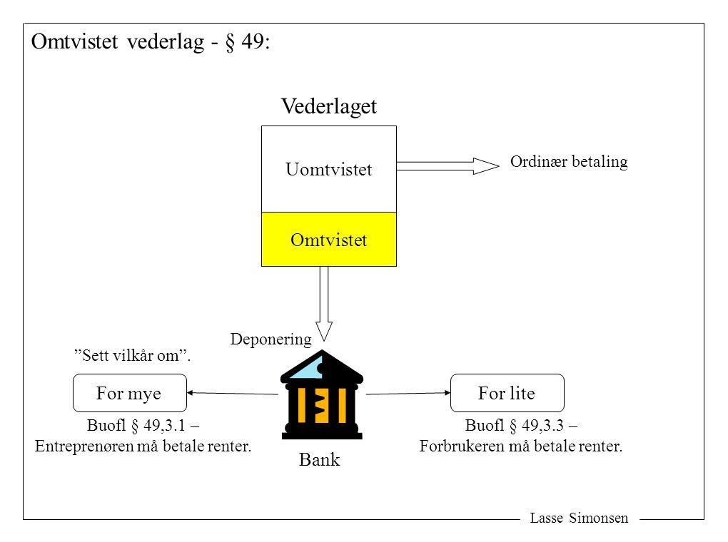 Lasse Simonsen Omtvistet vederlag - § 49: Uomtvistet Omtvistet Vederlaget Bank Deponering Ordinær betaling For lite Buofl § 49,3.3 – Forbrukeren må be