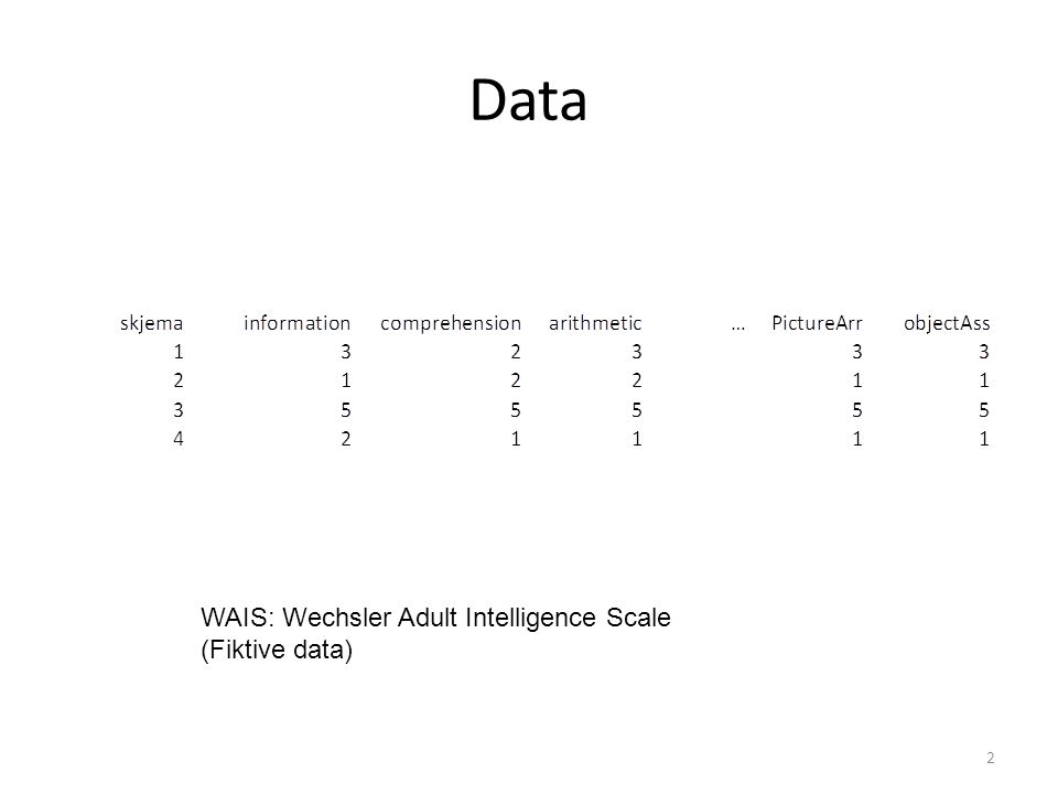 Data 2 WAIS: Wechsler Adult Intelligence Scale (Fiktive data)