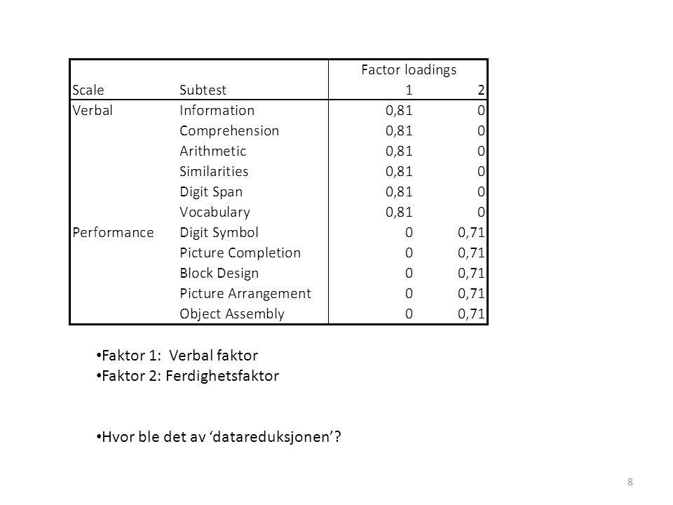 8 Faktor 1: Verbal faktor Faktor 2: Ferdighetsfaktor Hvor ble det av 'datareduksjonen'?