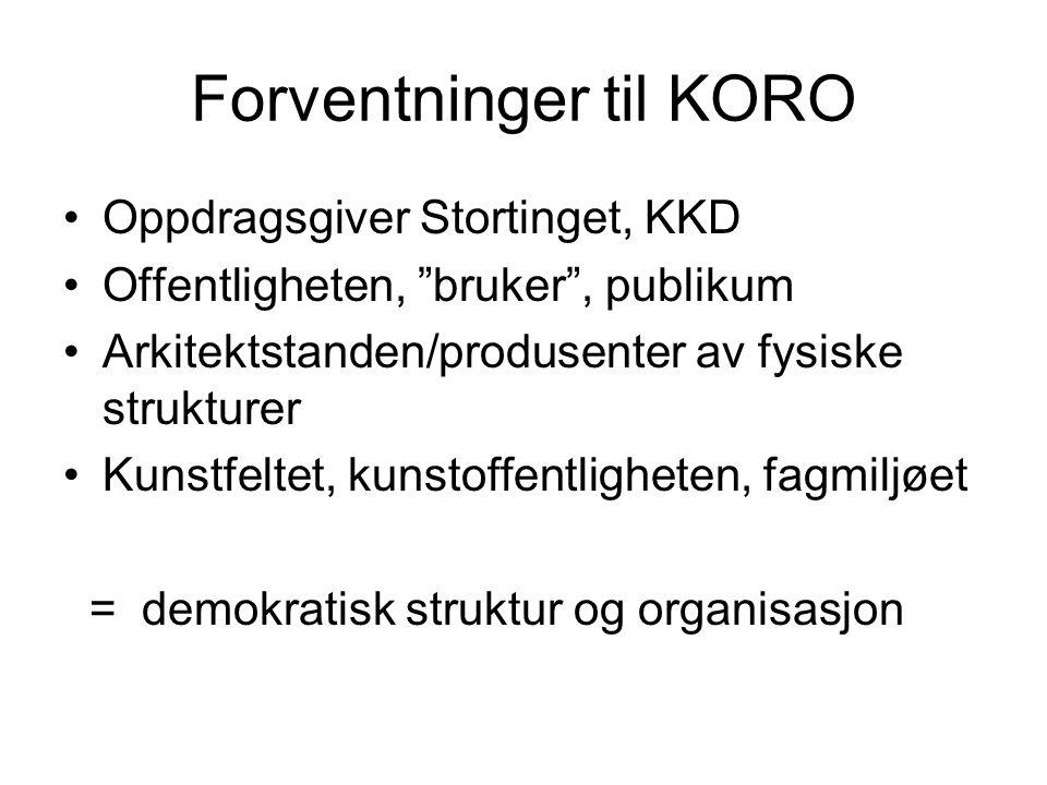 """Forventninger til KORO Oppdragsgiver Stortinget, KKD Offentligheten, """"bruker"""", publikum Arkitektstanden/produsenter av fysiske strukturer Kunstfeltet,"""