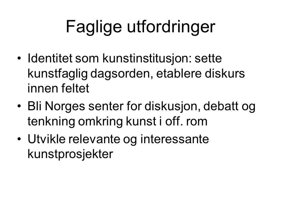Faglige utfordringer Identitet som kunstinstitusjon: sette kunstfaglig dagsorden, etablere diskurs innen feltet Bli Norges senter for diskusjon, debat