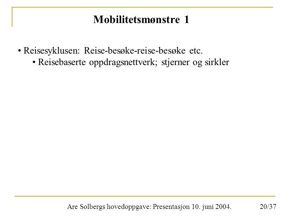 Are Solbergs hovedoppgave: Presentasjon 10. juni 2004. Mobilitetsmønstre 1 Reisesyklusen: Reise-besøke-reise-besøke etc. Reisebaserte oppdragsnettverk