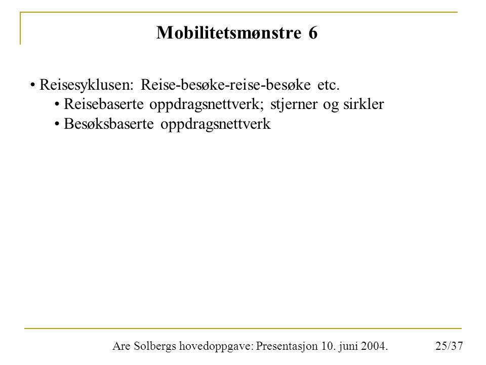 Are Solbergs hovedoppgave: Presentasjon 10. juni 2004. Mobilitetsmønstre 6 Reisesyklusen: Reise-besøke-reise-besøke etc. Reisebaserte oppdragsnettverk