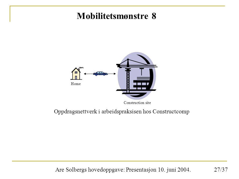 Are Solbergs hovedoppgave: Presentasjon 10. juni 2004. Mobilitetsmønstre 8 Oppdragsnettverk i arbeidspraksisen hos Constructcomp Home Construction sit