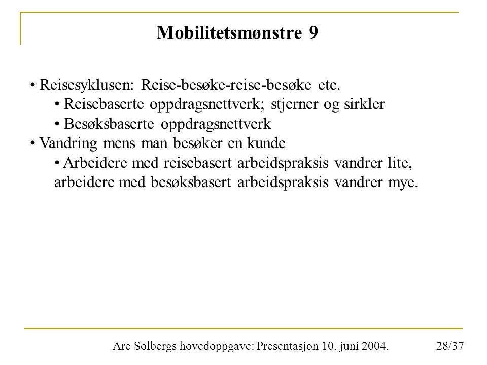 Are Solbergs hovedoppgave: Presentasjon 10. juni 2004. Mobilitetsmønstre 9 Reisesyklusen: Reise-besøke-reise-besøke etc. Reisebaserte oppdragsnettverk