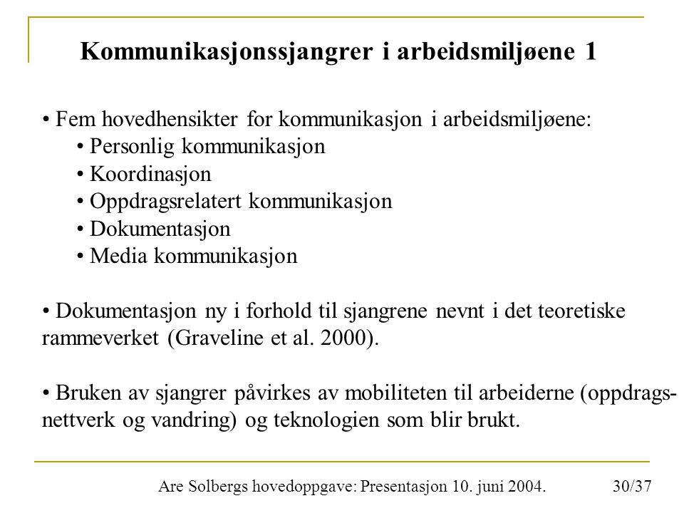 Are Solbergs hovedoppgave: Presentasjon 10. juni 2004. Kommunikasjonssjangrer i arbeidsmiljøene 1 Fem hovedhensikter for kommunikasjon i arbeidsmiljøe