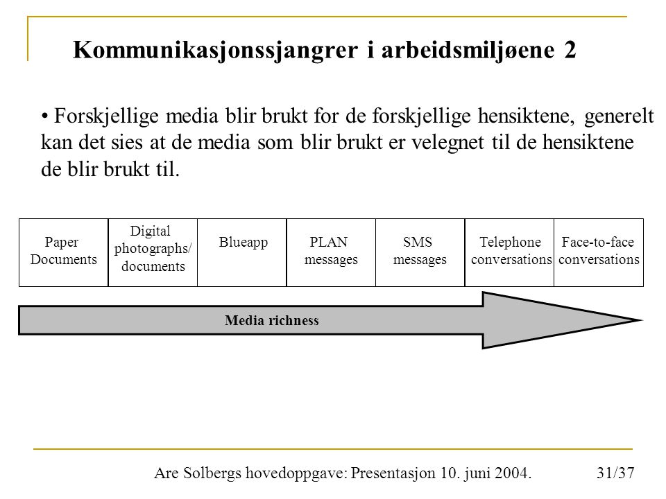 Are Solbergs hovedoppgave: Presentasjon 10. juni 2004. Kommunikasjonssjangrer i arbeidsmiljøene 2 Forskjellige media blir brukt for de forskjellige he
