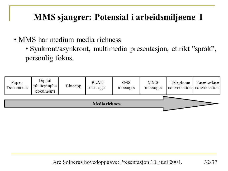 Are Solbergs hovedoppgave: Presentasjon 10. juni 2004. MMS sjangrer: Potensial i arbeidsmiljøene 1 MMS har medium media richness Synkront/asynkront, m