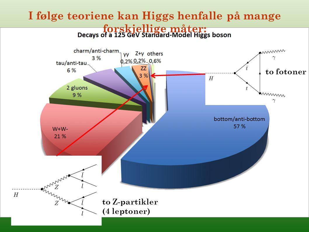 29 I følge teoriene kan Higgs henfalle på mange forskjellige måter: to Z-partikler (4 leptoner) to fotoner