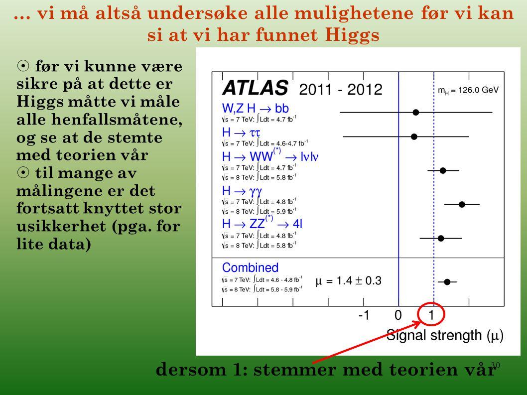 30  før vi kunne være sikre på at dette er Higgs måtte vi måle alle henfallsmåtene, og se at de stemte med teorien vår  til mange av målingene er det fortsatt knyttet stor usikkerhet (pga.