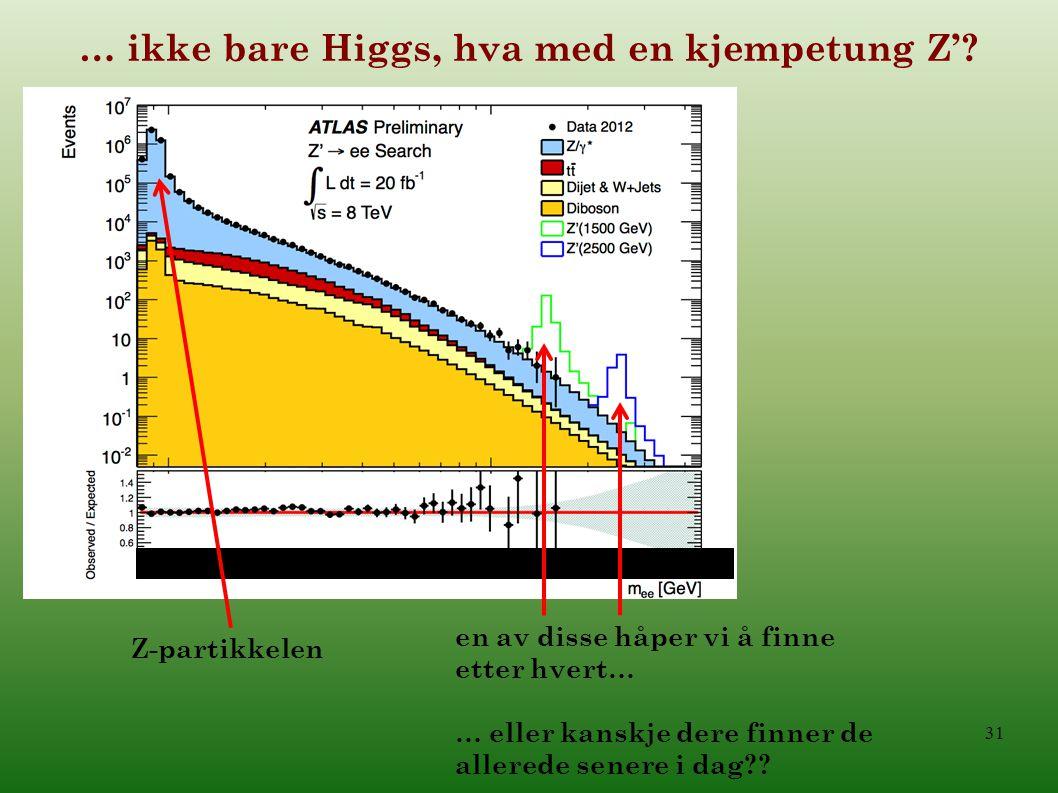 31 … ikke bare Higgs, hva med en kjempetung Z'? Z-partikkelen en av disse håper vi å finne etter hvert… … eller kanskje dere finner de allerede senere