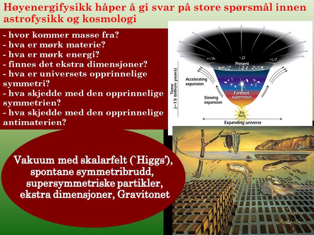 - hvor kommer masse fra? - hva er mørk materie? - hva er mørk energi? - finnes det ekstra dimensjoner? - hva er universets opprinnelige symmetri? - hv