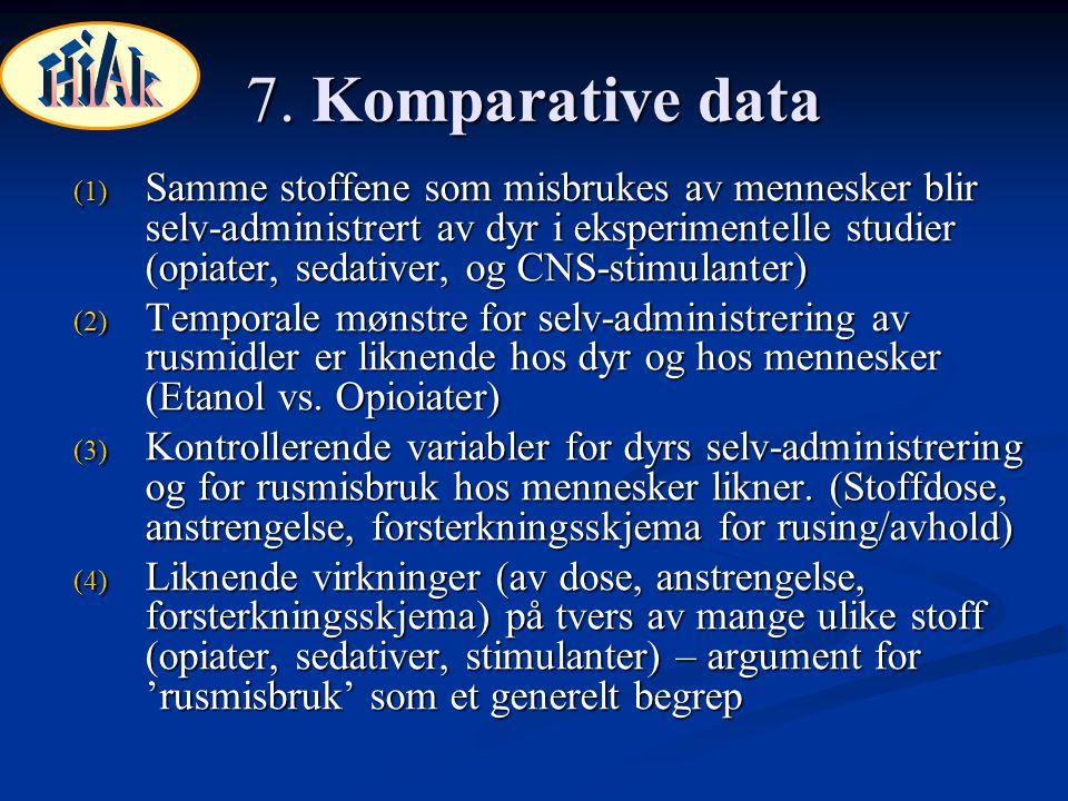 7. Komparative data (1) Samme stoffene som misbrukes av mennesker blir selv-administrert av dyr i eksperimentelle studier (opiater, sedativer, og CNS-