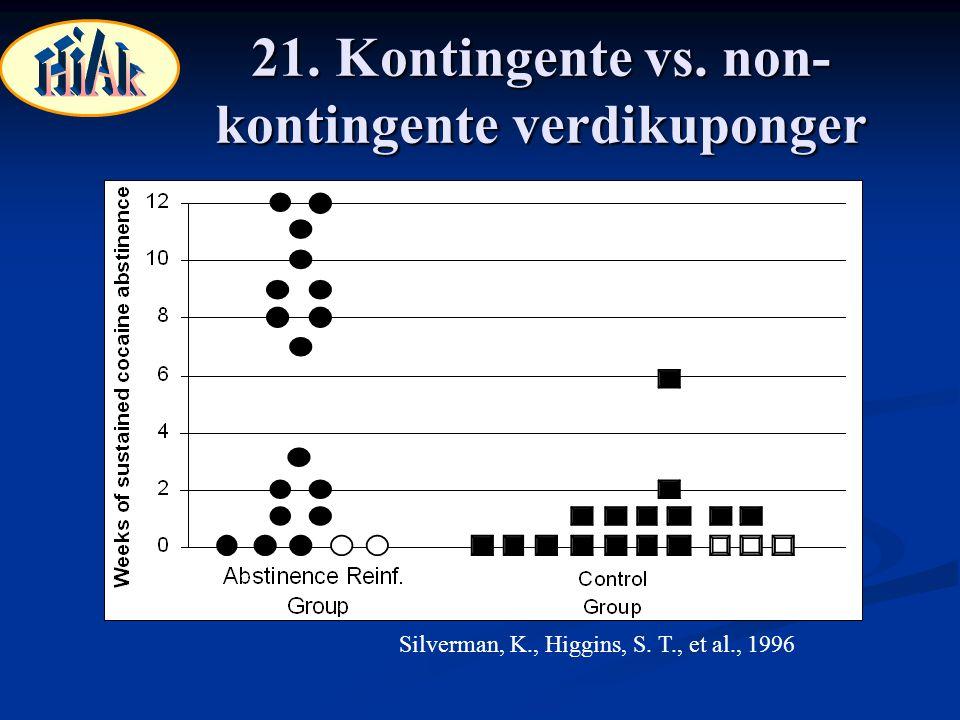 21. Kontingente vs. non- kontingente verdikuponger Silverman, K., Higgins, S. T., et al., 1996