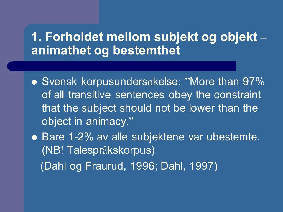 """1. Forholdet mellom subjekt og objekt – animathet og bestemthet Svensk korpusunders ø kelse: """" More than 97% of all transitive sentences obey the cons"""