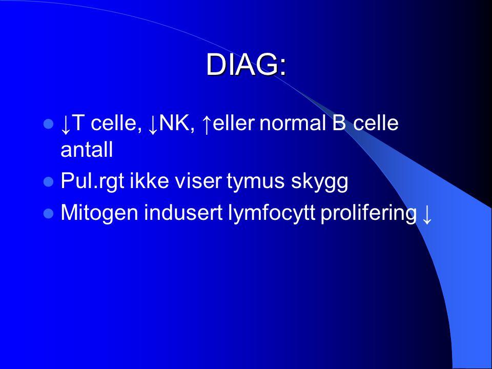 DIAG: ↓T celle, ↓NK, ↑eller normal B celle antall Pul.rgt ikke viser tymus skygg Mitogen indusert lymfocytt prolifering ↓