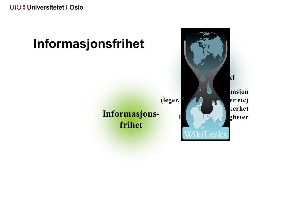 Informasjons- frihet Taushetsplikt Informasjonsfrihet Betrodd informasjon (leger, advokater, prester etc) Rikets sikkerhet Bedriftshemmeligheter