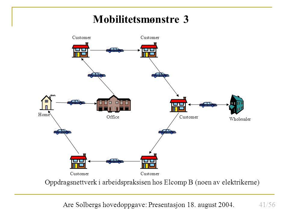Are Solbergs hovedoppgave: Presentasjon 18.august 2004.
