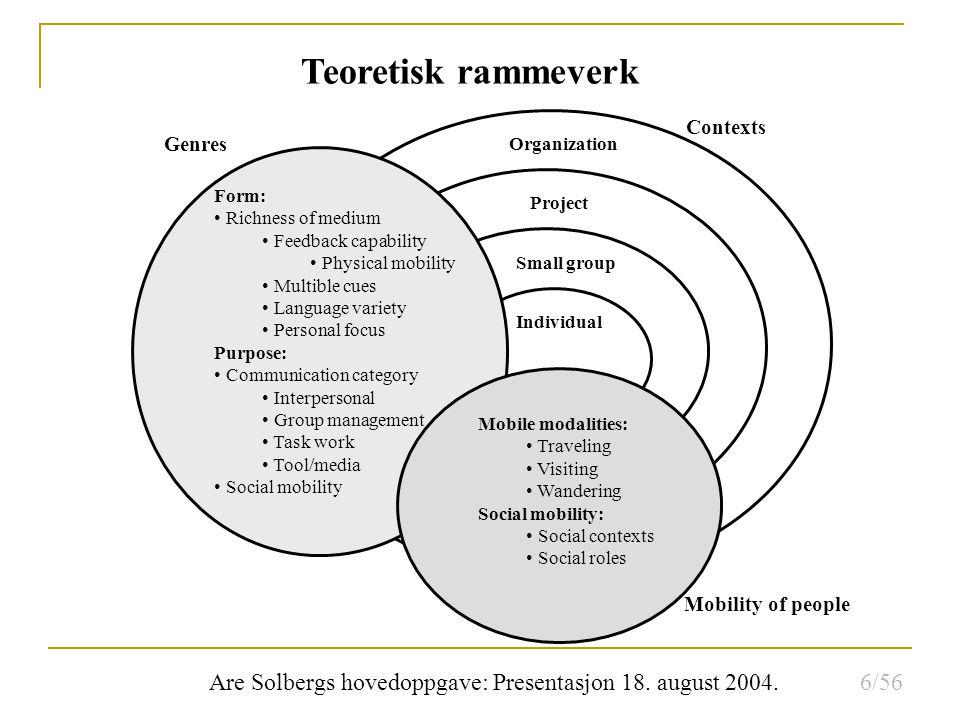Are Solbergs hovedoppgave: Presentasjon 18. august 2004. Arbeidspraksis: Constructcomp 37/56