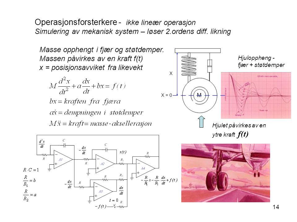 14 Operasjonsforsterkere - ikke lineær operasjon Simulering av mekanisk system – løser 2.ordens diff. likning Hjuloppheng - fjær + støtdemper Hjulet p