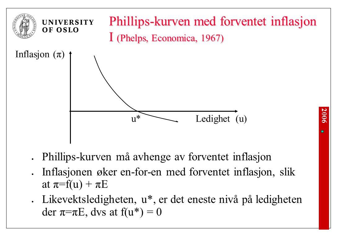 2006 Phillips-kurven med forventet inflasjon I (Phelps, Economica, 1967) Phillips-kurven må avhenge av forventet inflasjon Inflasjonen øker en-for-en med forventet inflasjon, slik at π=f(u) + πE Likevektsledigheten, u*, er det eneste nivå på ledigheten der π=πE, dvs at f(u*) = 0 u*Ledighet (u) Inflasjon (π)