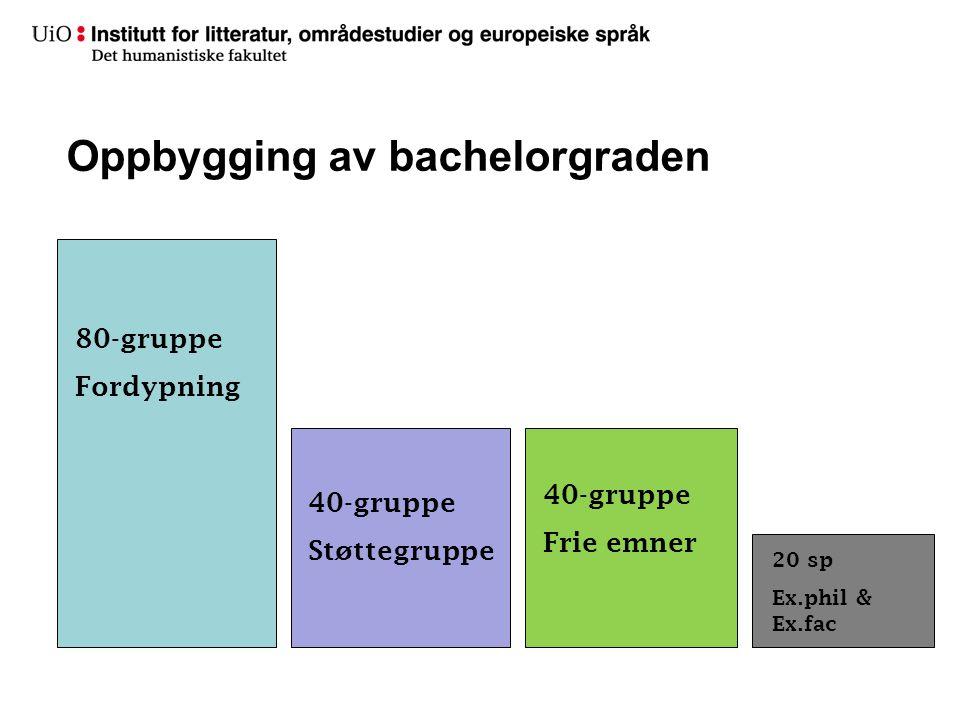 Oppbygging av bachelorgraden 80-gruppe Fordypning 40-gruppe Støttegruppe 40-gruppe Frie emner 20 sp Ex.phil & Ex.fac